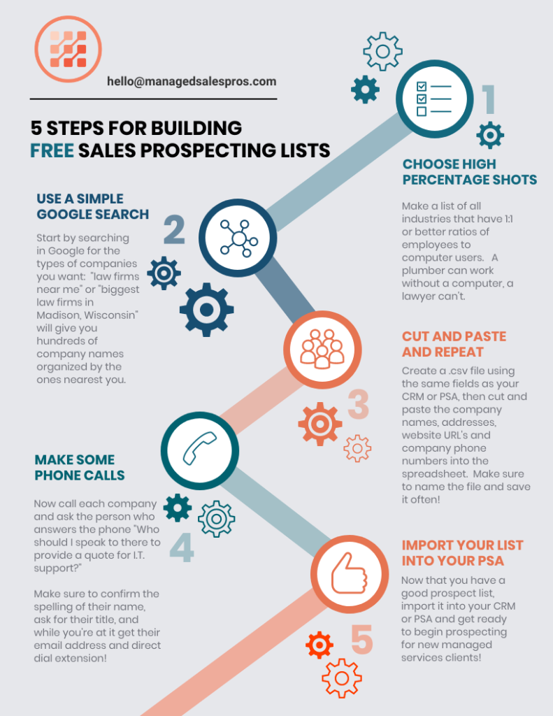 5 Steps for Building Free Sales Prospecting Lists